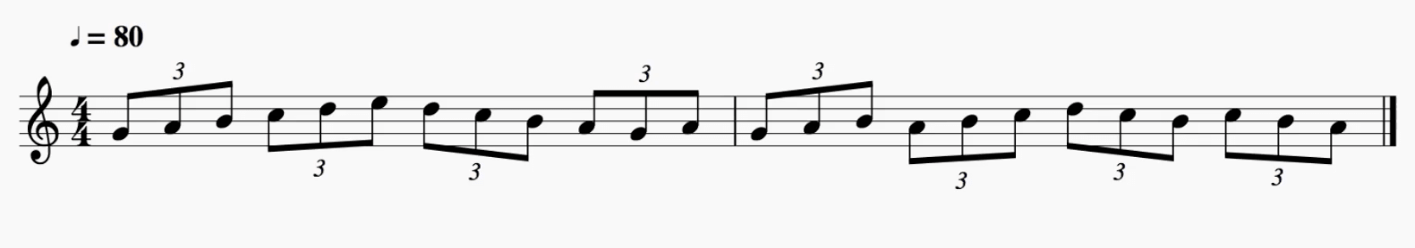 Time Signatures and Measures with +9 Examples [4/4, 3/4, 6/8   ]